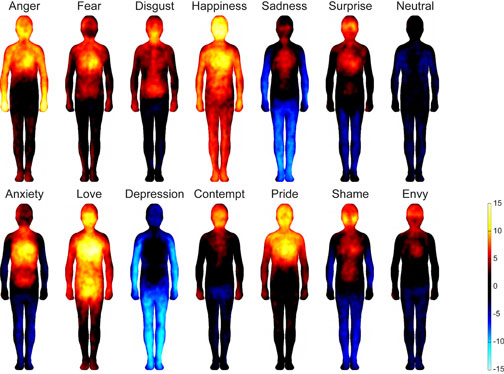 Somatic emotional mapping - Aalto University Research
